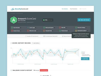 SecurityScorecard web app web app security graphs blue clean