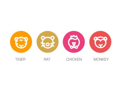 Tiger  Rat  Chicken  Monkey