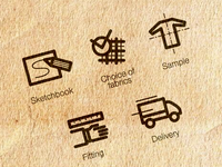 Icon set for clothing factory