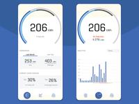 DailyUI 021: Home Monitoring Dashboard