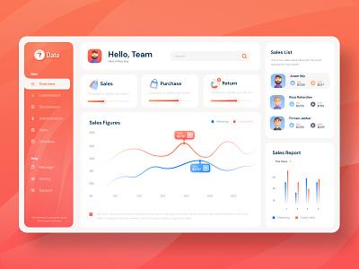 Sales Analytics Dashboard icon ux design orange dashboard orange user interface dashboard design data dashboard data analysis sales analytics ui interface nalytics sales dashboard