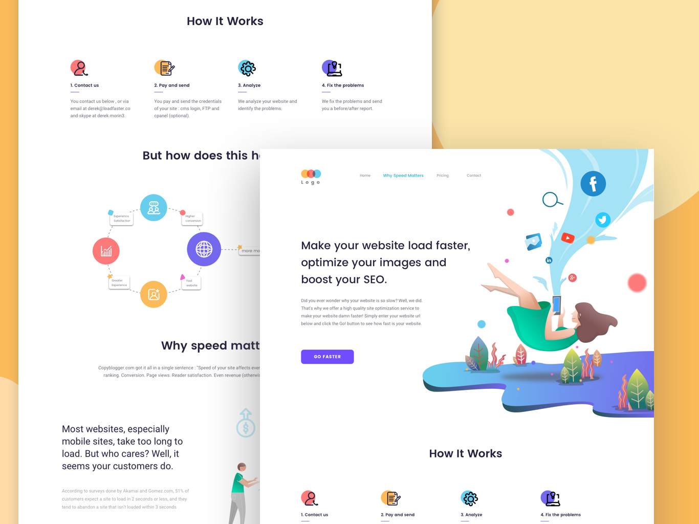 Load Faster Web Design by Anam Wp on Dribbble