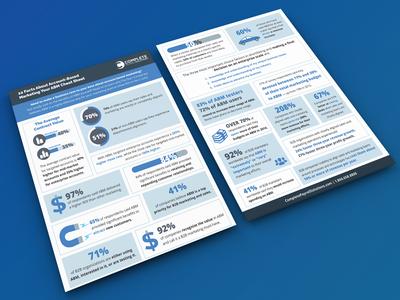 CPS Fact Sheet