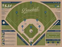 Baseball Infographic Poster (Blue)
