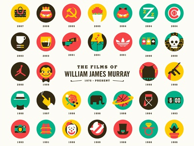 William James Murray yellow red teal groundhog day golf icons logos minimal film garfield dan kuhlken nathan goldman poster screen print silkscreen bill murray gallery 1988 ghostbusters dkng