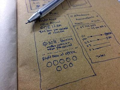 Crafting New Design paper work app design planning drawing pen line