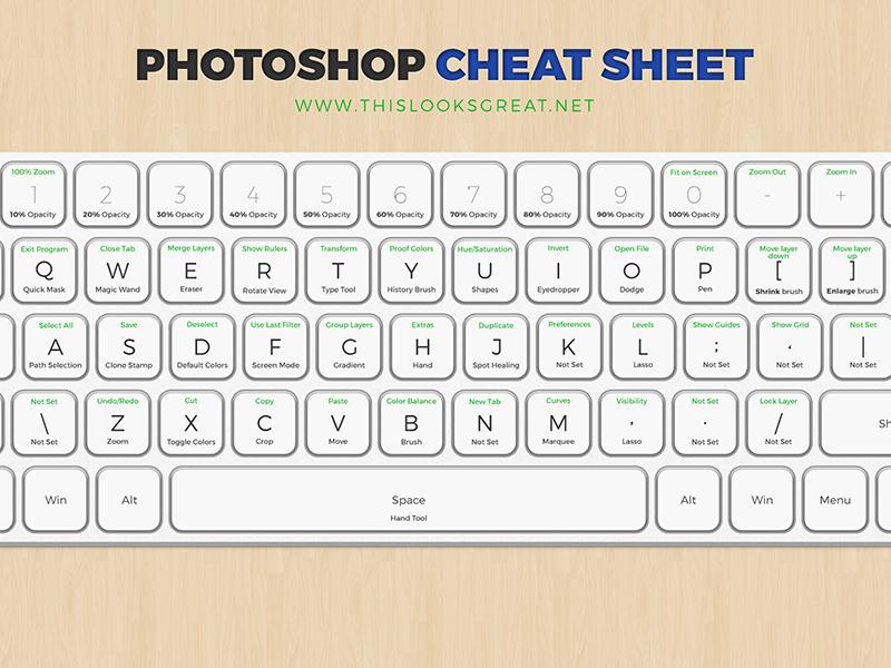 Photoshop Cheat Sheet photoshop hotkeys cheat sheet learn hotkeys