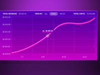Statistic chart