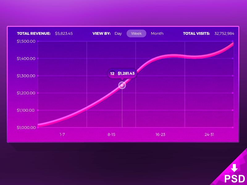 Statistic Chart Mockup photoshop design graphic free download new freebie mockup chart statistic