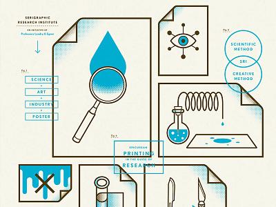 Serigraphic Research Institute 2