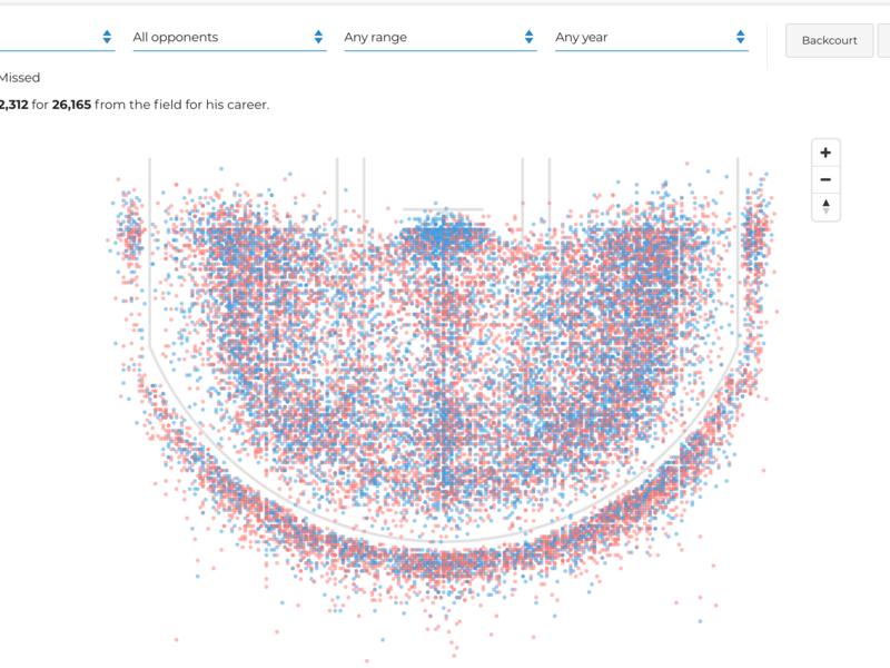 Dirk Nowitzki's career shots chart mapping data visualization dataviz dirk nba basketball