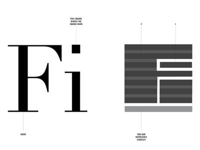 TBT: Fi Condoms logo
