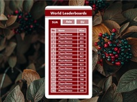 World Leaderboards- Daily UI 019