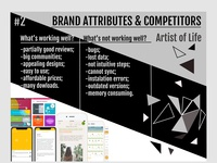Brand Attributes & Competitors- Artist of Life Process Step #2