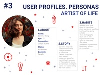 User Profiles -Artist of Life App Process Step #3