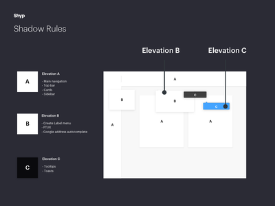 Shadow guidelines for Shyp Web keyboard brand icon iconography typography form logo shyp ux ui style guide