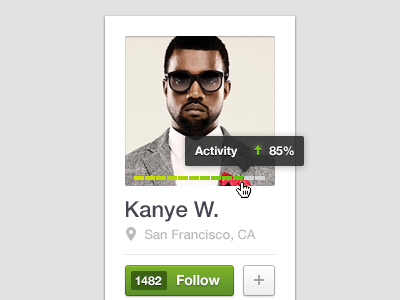 Follow Kanye hi guys ux popup user activity follow button icon location profile photo percentage up increase widget