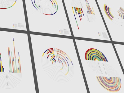 News in Graphics – Infographic posters