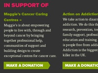 European High Challenge charity detail