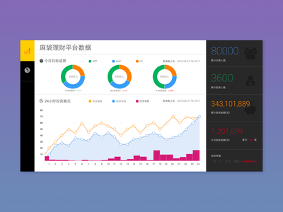 P2p Dashboard For Tv
