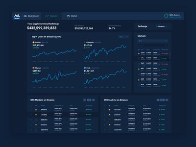 Moon Assist Exchange App