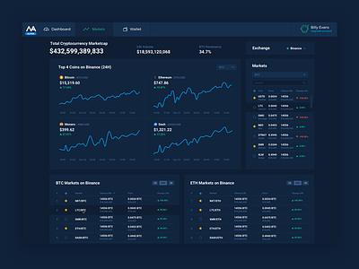 Moon Assist Exchange App bitcoin fx webapp trading exchange crypto ux design ui desgin