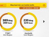 Blog Ödülleri 2011