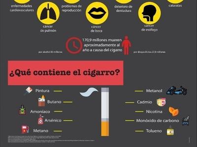 infographic part 2 smoke ilustrator infographic design