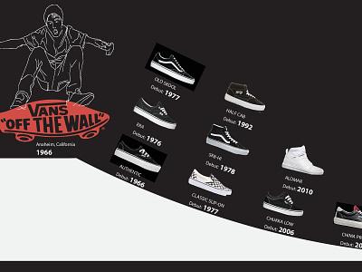 Vans timeline ilustrator design vans timeline
