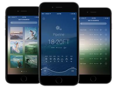 Surf App Dribble Shot