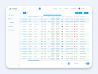 Dashboard / Payments Table