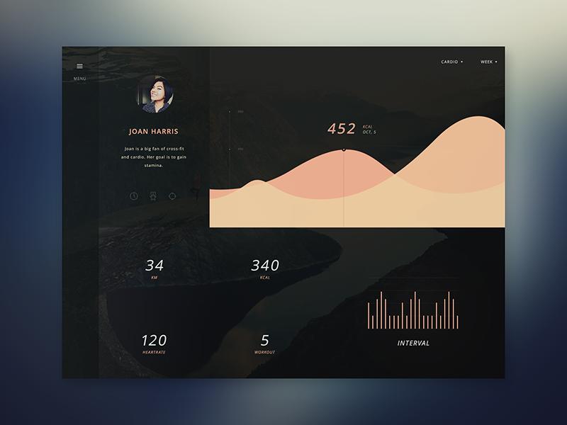 free dashboard ui, 75+ Free Dashboard UI & Admin Panel PSD Templates