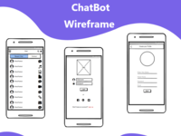 Wire-frame of  ChatBot App Android