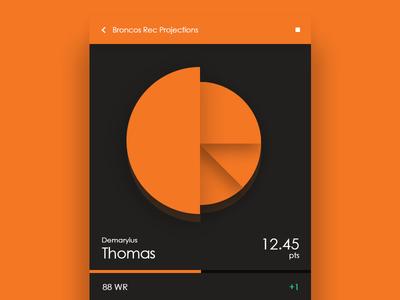 Mobile Analytics Pie Chart ui dark orange football fantasy chart visualization data analytics mobile