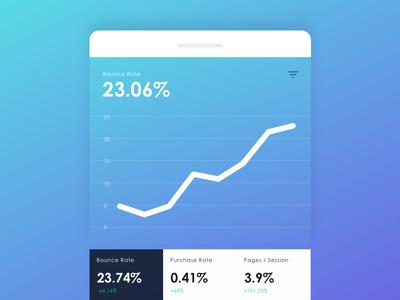 Mobile Commerce Analytics