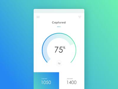 Mobile Document Capture Analytics data visualization app mobile dashboard percent dial data progress kpi graph chart analytics