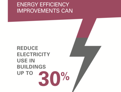 Energy Infographic illustration infographic
