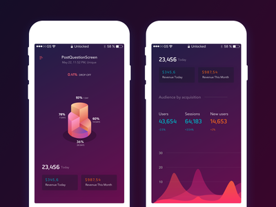 Analytics App - Tracking Events