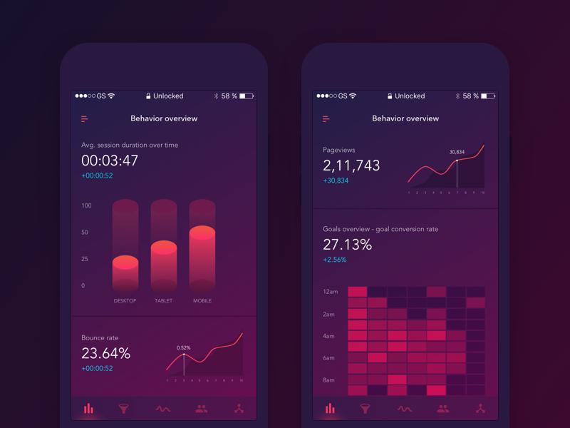Analytics App - Dashboard tracking tab rational stats isometric dashboard ios chart bar graph event analytics