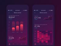 Analytics App - Dashboard