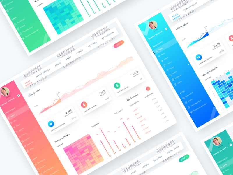 Medical Vendors Admin Dashboard V2