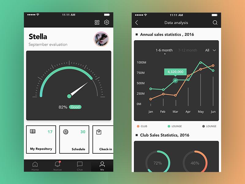 OA app | Analysis analysis system automation office oa ios ui interface gradient design app