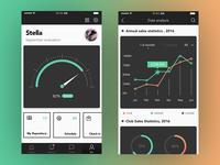 OA app   Analysis