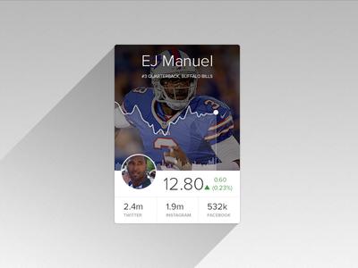 Player Card player card profile graph stock sports social minimal web app chart