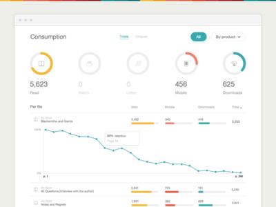 Consumption Analytics dashboard files listen watch read downloads mobile icons graph data consumption analytics