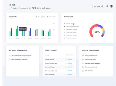 Admin/sales dashboard