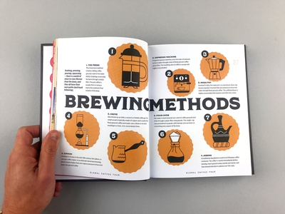 Brewing Methods roasting lonely planet icons book art brewing coffee lines vector illustration