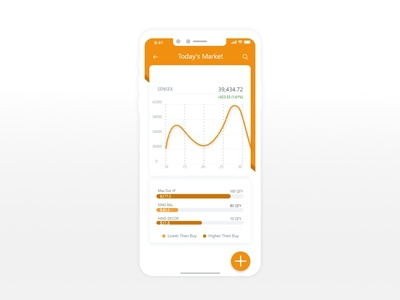 Stock Market App Design