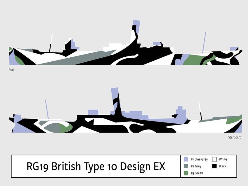 RG19 British Type10 Design EX camouflage