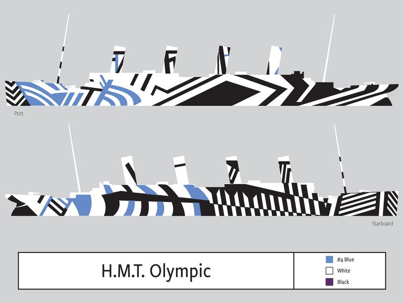 HMT Olympic illustration camouflage dazzle